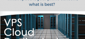 When speed is your prime concern, what is best? VPS, Cloud or Dedicated hosting